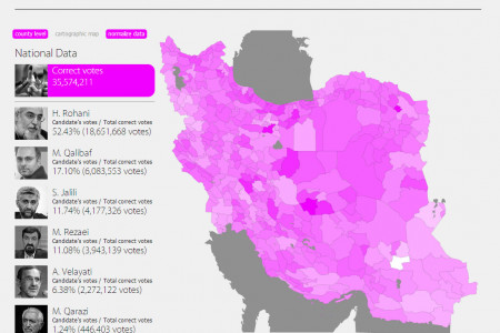 Iran 2013 Presidential Elections Map Infographic