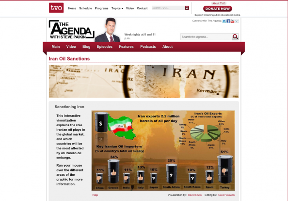 Iran Oil Sanctions Infographic