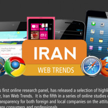 Iran Web Trends Infographic
