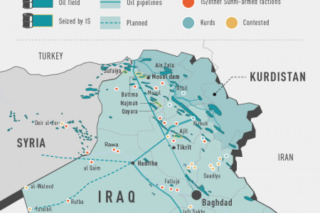Iraq's oil infrastructure Infographic