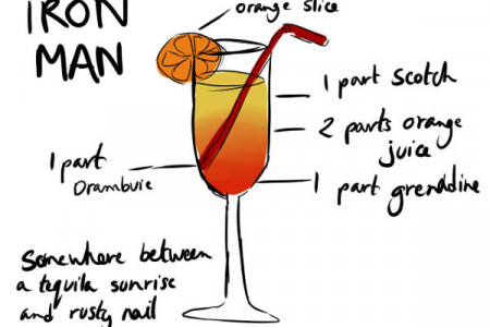 Iron Man Cocktail Infographic