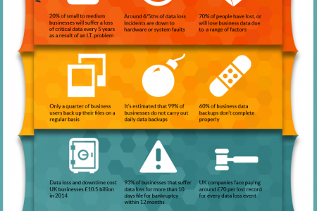 Is an IT disaster in your business just around the corner?  Infographic