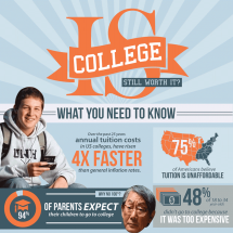Is College Worth It? Infographic