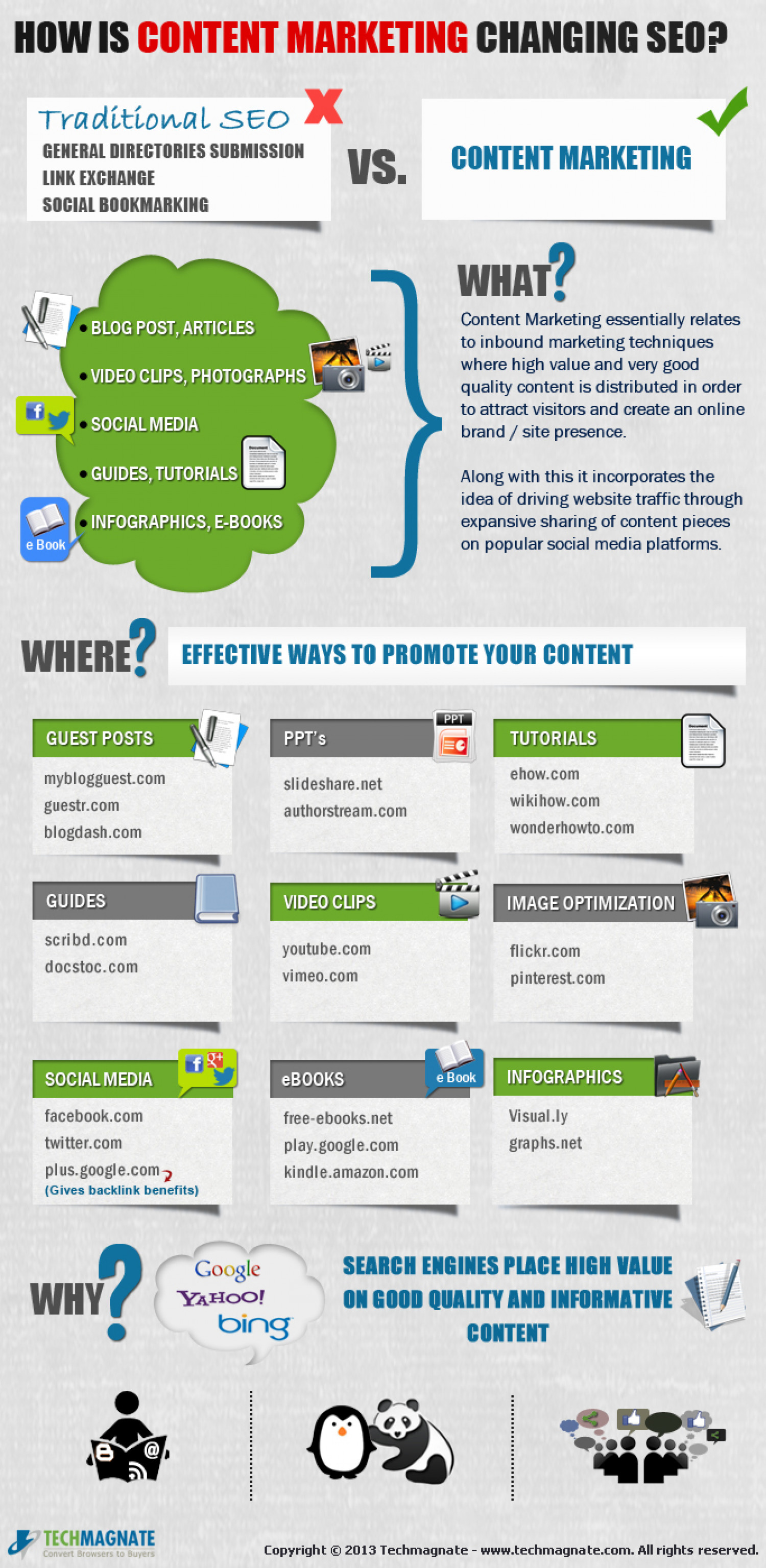 Is Content Marketing the New SEO? Infographic