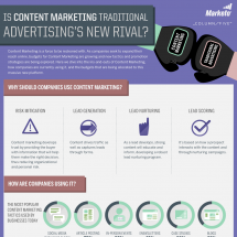 Is Content Marketing Traditional Advertisings New Rival? Infographic