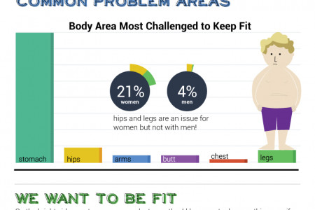 Is Flab The Ultimate Confidence Killer? Infographic
