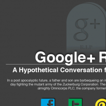 Is Google Plus a Failure? Infographic