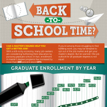 Back to School Time? Infographic
