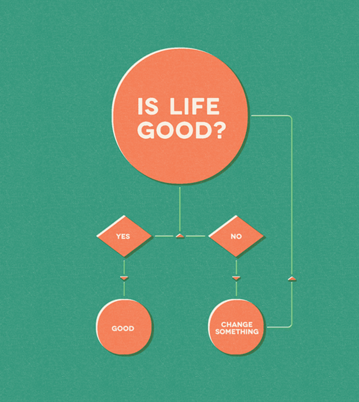 Is Life Good? Infographic