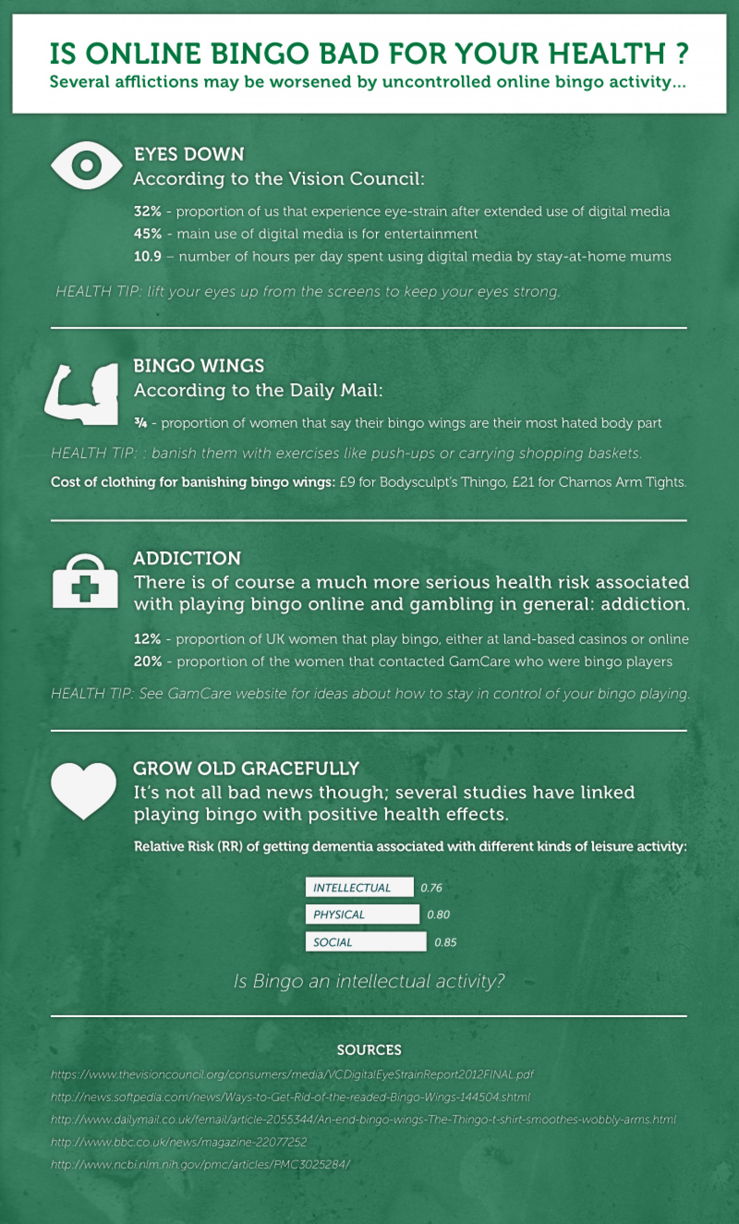 Is online bingo bad for your helath? Infographic