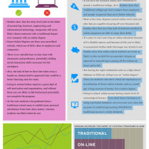 Is Online Learning Right for Me? Infographic