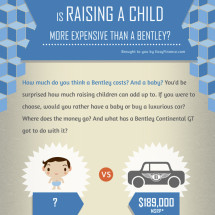 Is Raising a Chid More Expensive Than a Bentley? Infographic