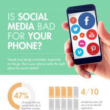 Is Social Media Bad For Your Phone? Infographic