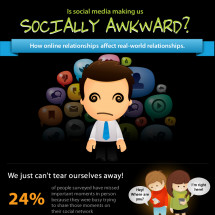 Is Social Media Making us Socially Awkward Infographic