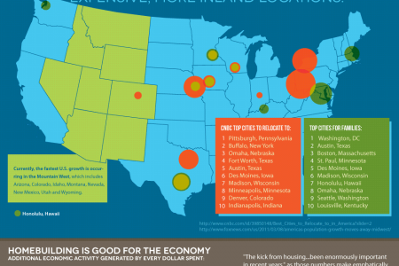 Is The American Dream Still Attainable? Infographic