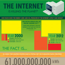 Is The Internet Endangering The Planet? Infographic
