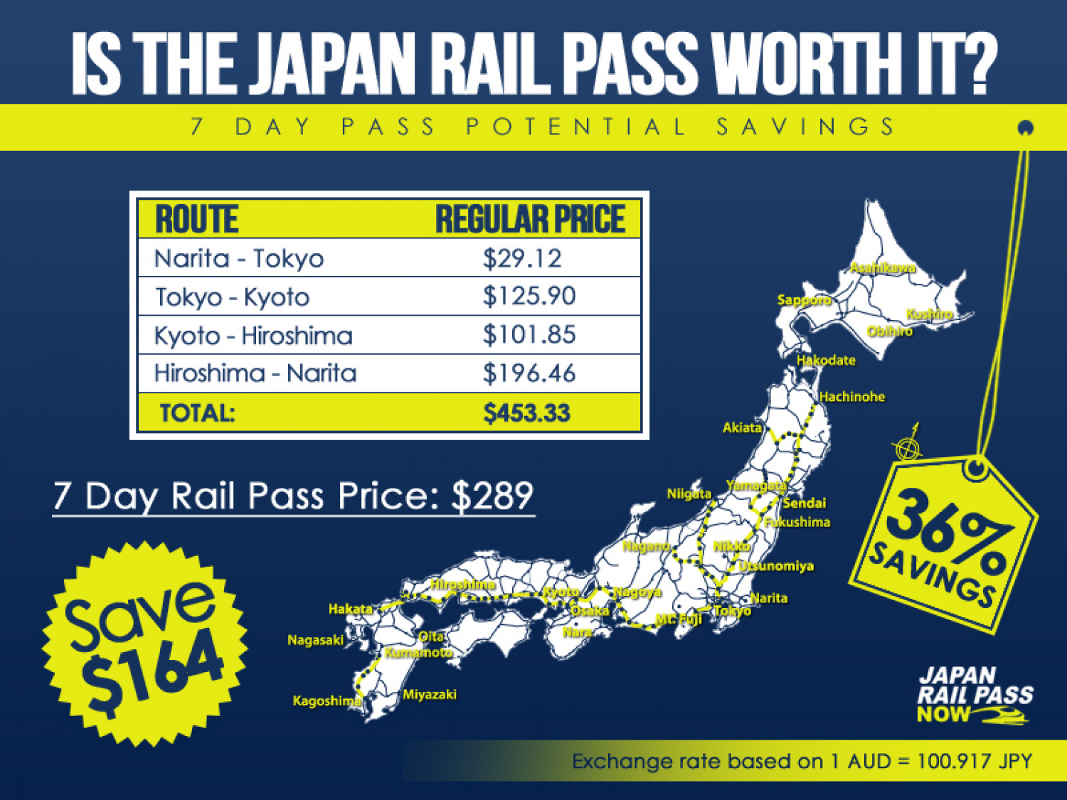 Is The Japan Rail Pass Worth It Infographic