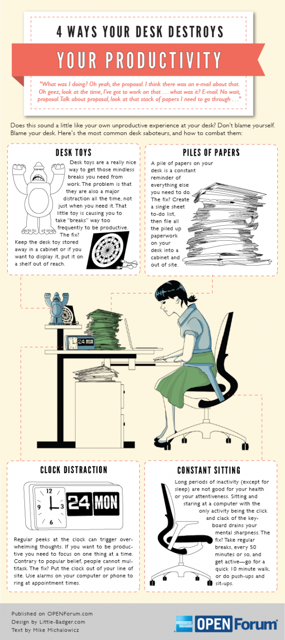 is your desk destroying your productivity 509d959ca3a52 w587 Is Your Desk Destroying Your Productivity?