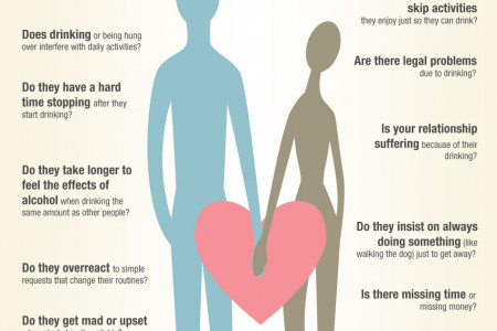 Is Your Loved One an Alcoholic? Infographic