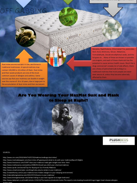 Is Your Mattress Toxic? Infographic