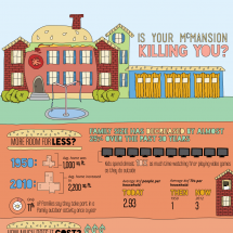 Is Your McMansion Killing You? Infographic