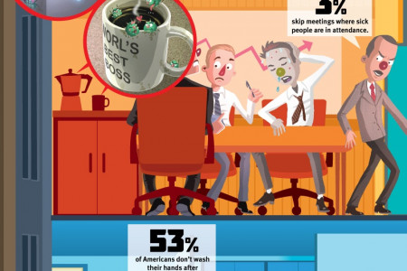 Is Your Office Safe for Work? Infographic