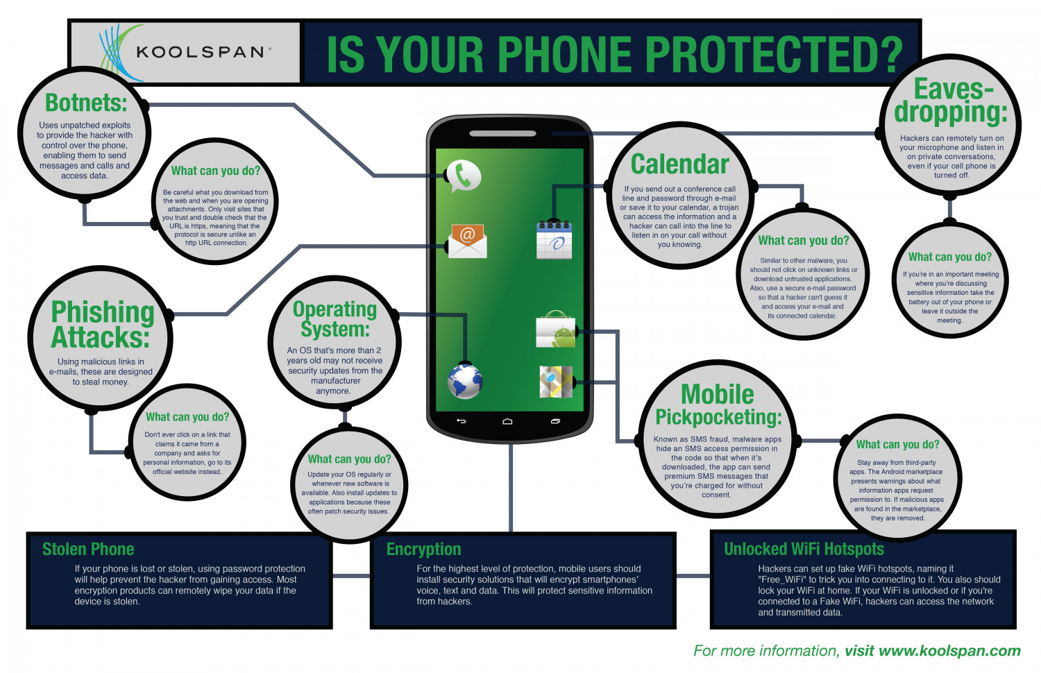 Is Your Phone Protected? Infographic