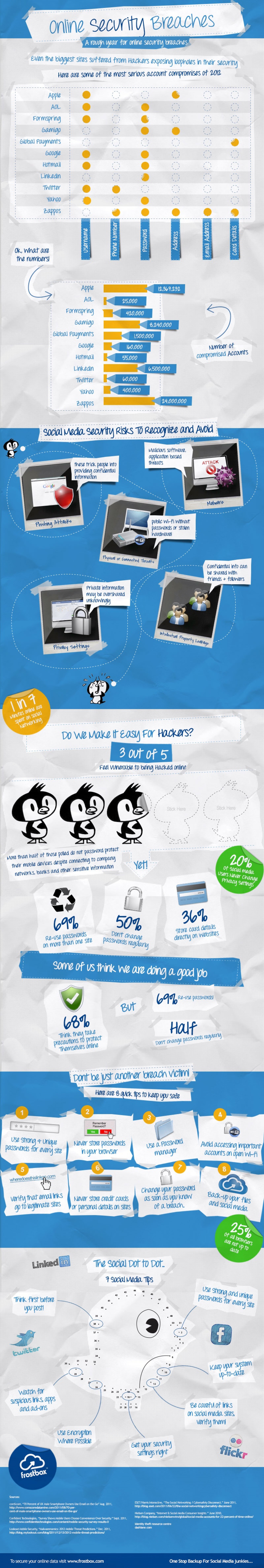Is Your Social Media Life Ready For Armageddon? Infographic