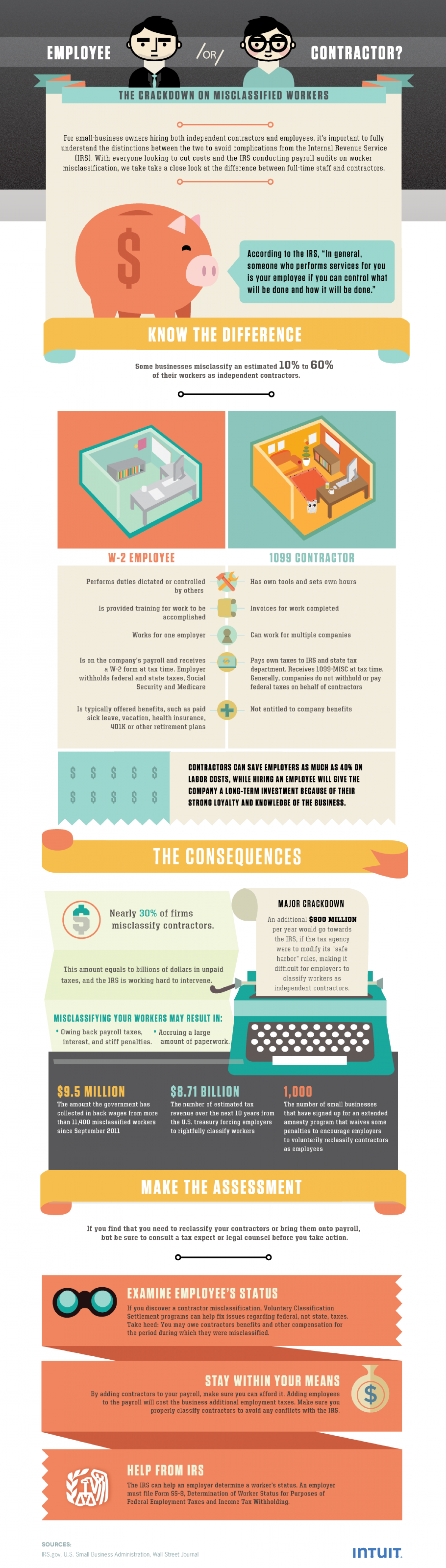 Is your worker a 1099 contractor or a W2 employee? Infographic