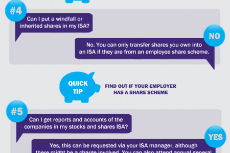 ISA Myths Infographic