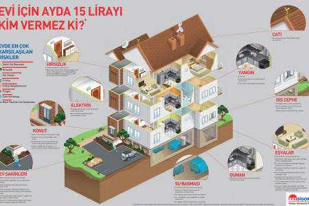 isometric building Infographic