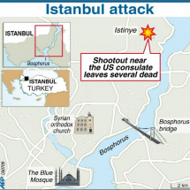 Istanbul attacks Infographic