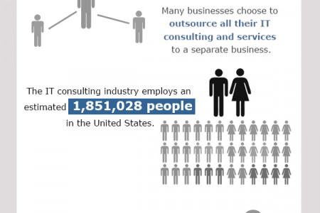 IT Consulting Infographic