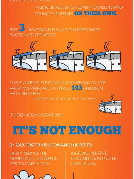 It Takes a Village; Forster Care in Washington County  Infographic