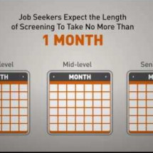 IT Talent Screening Infographic