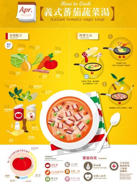 How to Cook Italian Tomato Vage Soup Infographic