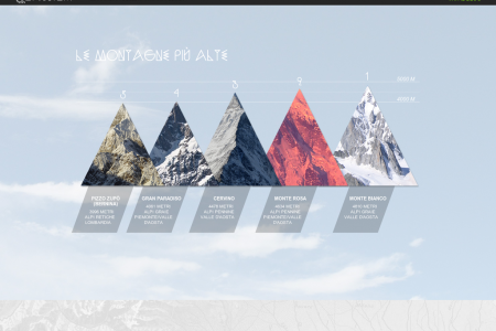 Italy peaks and lakes Infographic