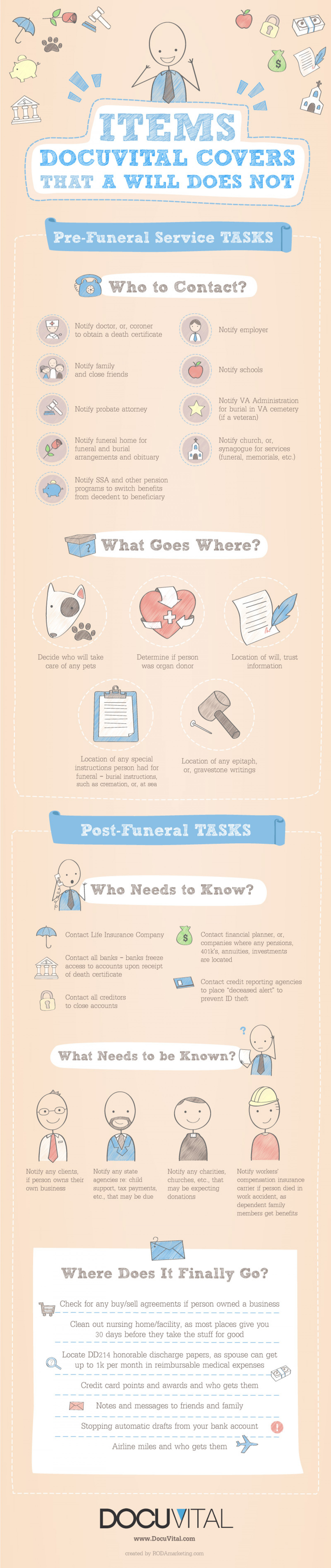 ITEMS DocuVital Covers That A Will Does Not Infographic