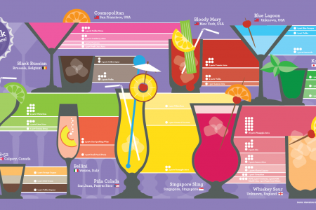 It's 5 o'clock somewhere! Infographic