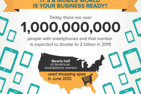 It's a Mobile World Infographic