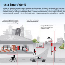 It's a Smart World  Infographic
