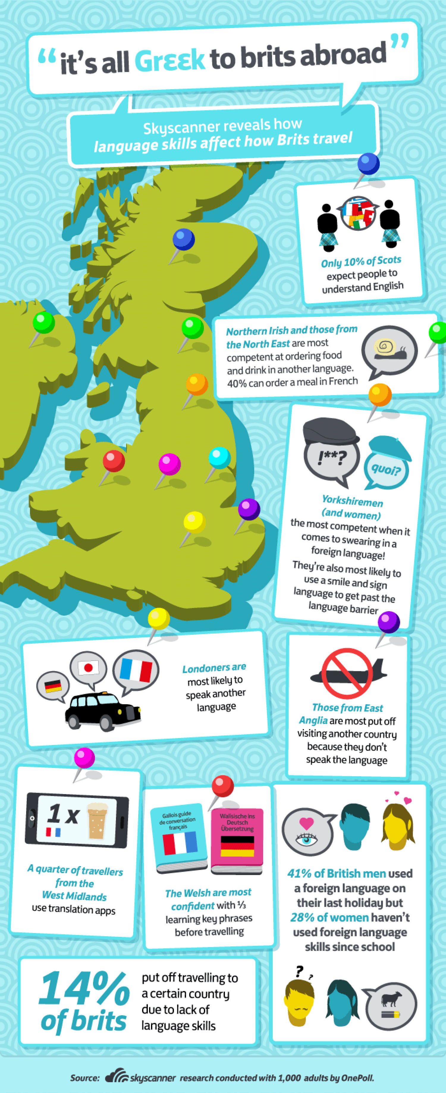 It's all Greek to brits abroad Infographic