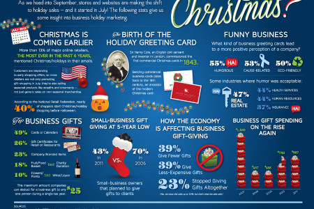It's Beginning to Look A Lot Like ... Christmas? Infographic