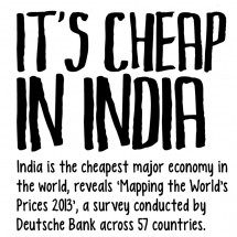 Its cheap in india Infographic