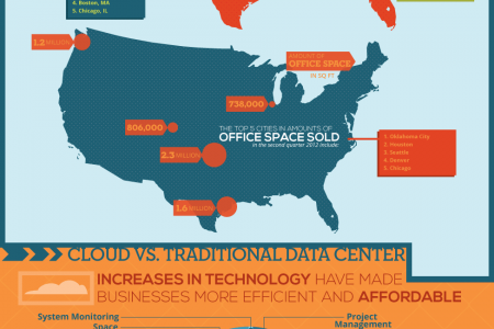 It's Startup Time In America Infographic