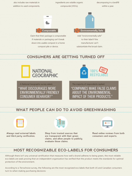 It's Too Easy Being Green Infographic