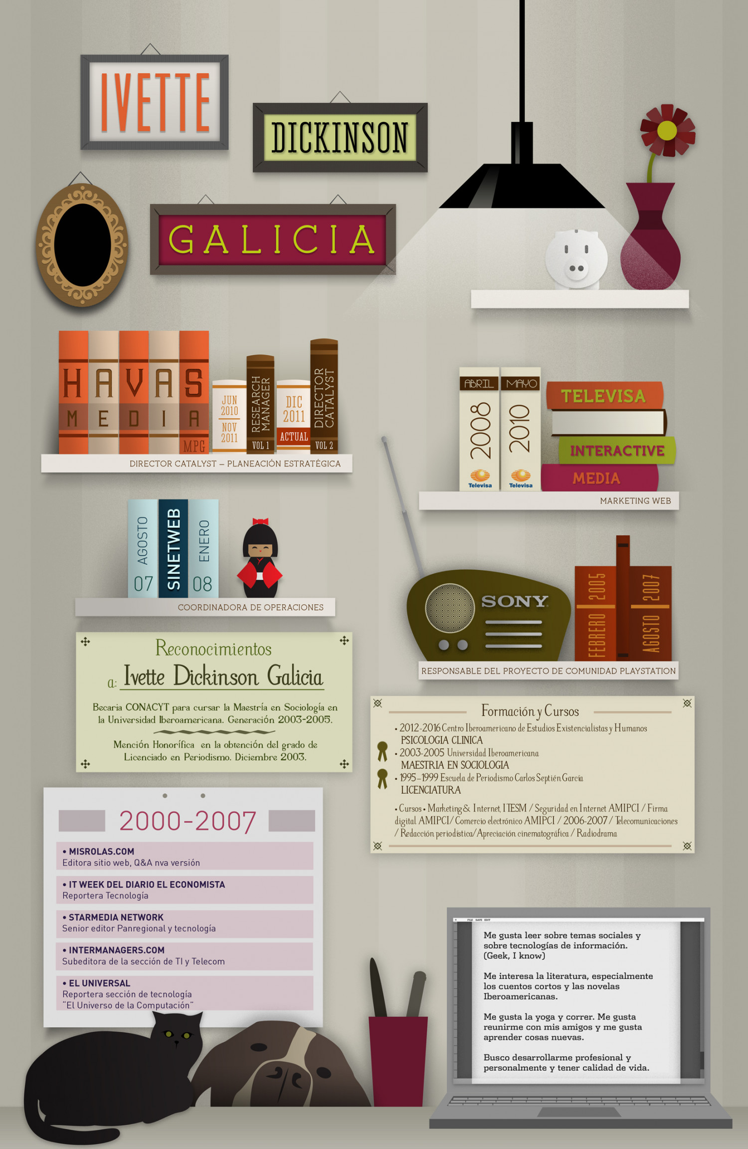 Ivette Dickinson Infographic