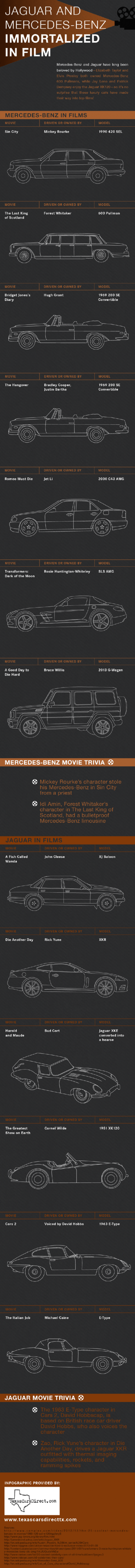 Jaguar and Mercedes-Benz Immortalized In Film