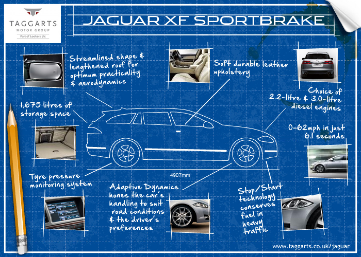 Jaguar XF Sportbrake At A Glance Infographic