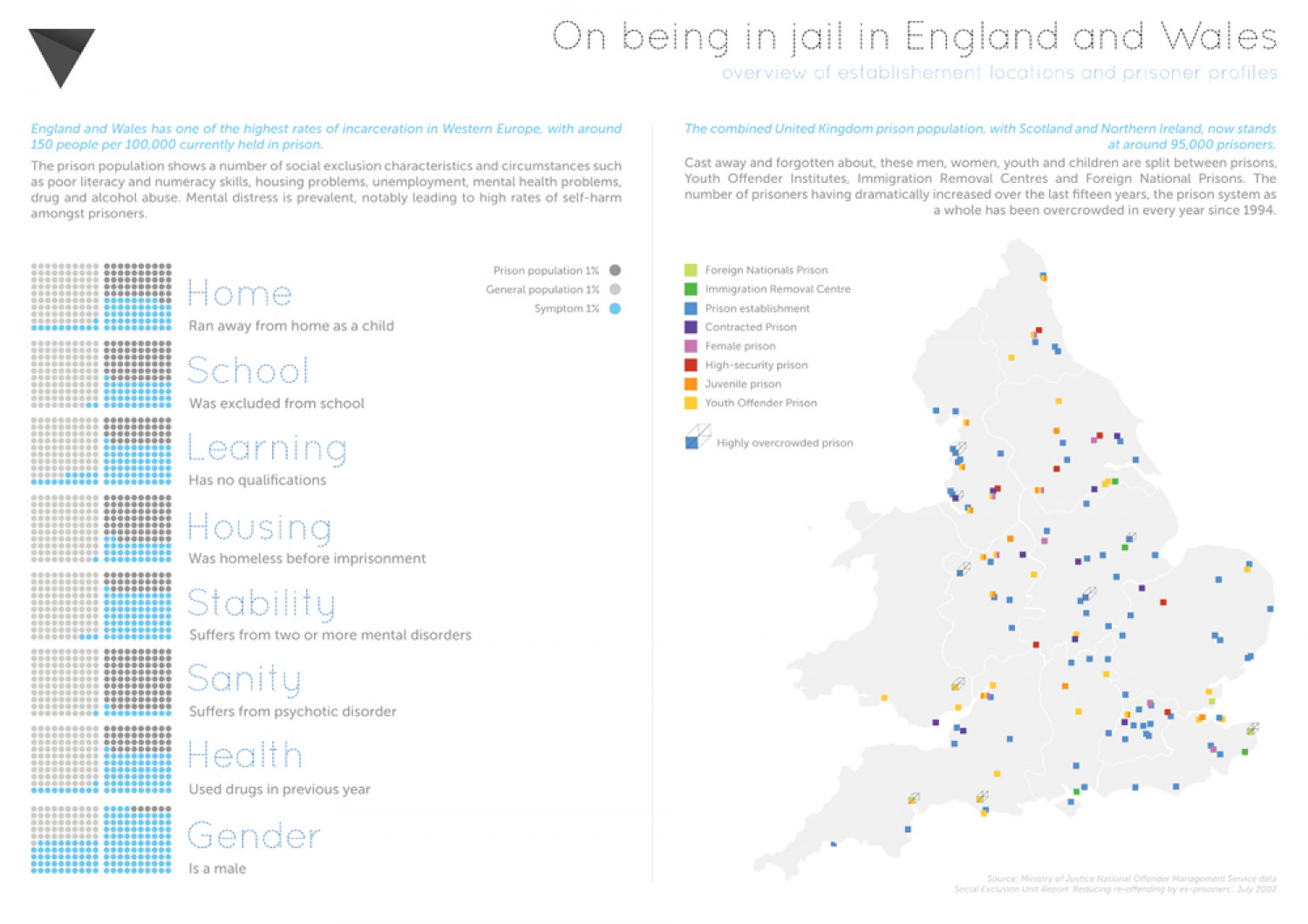 Jailed: Incarceration in England and Wales Infographic